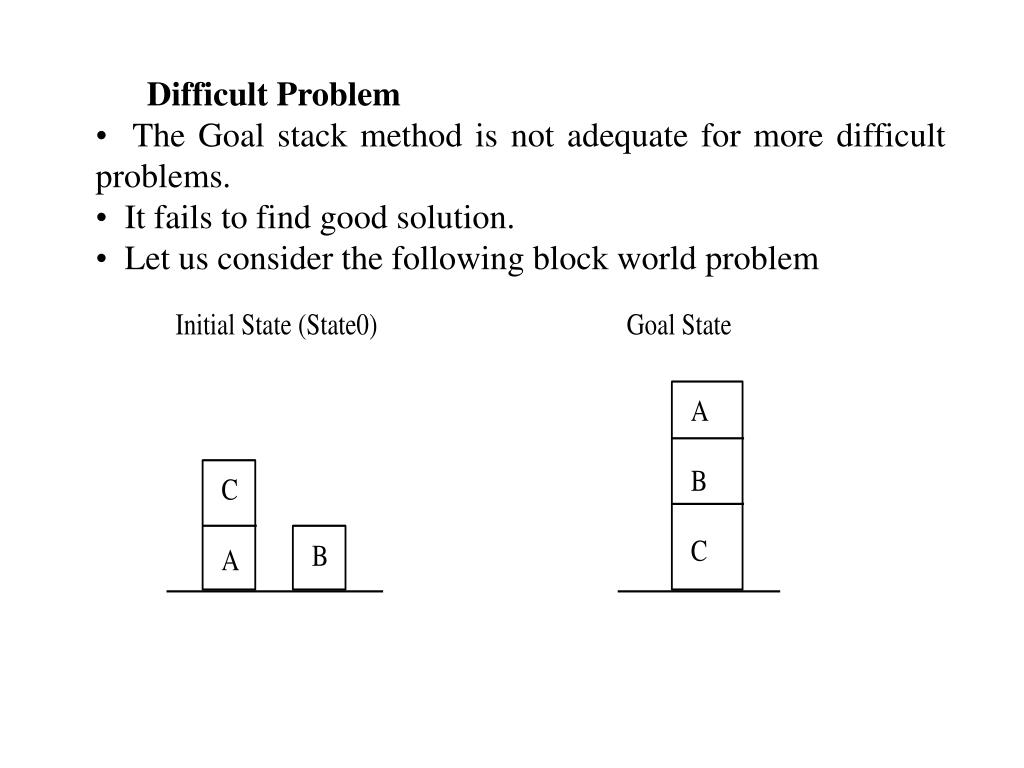 Difficult Problem