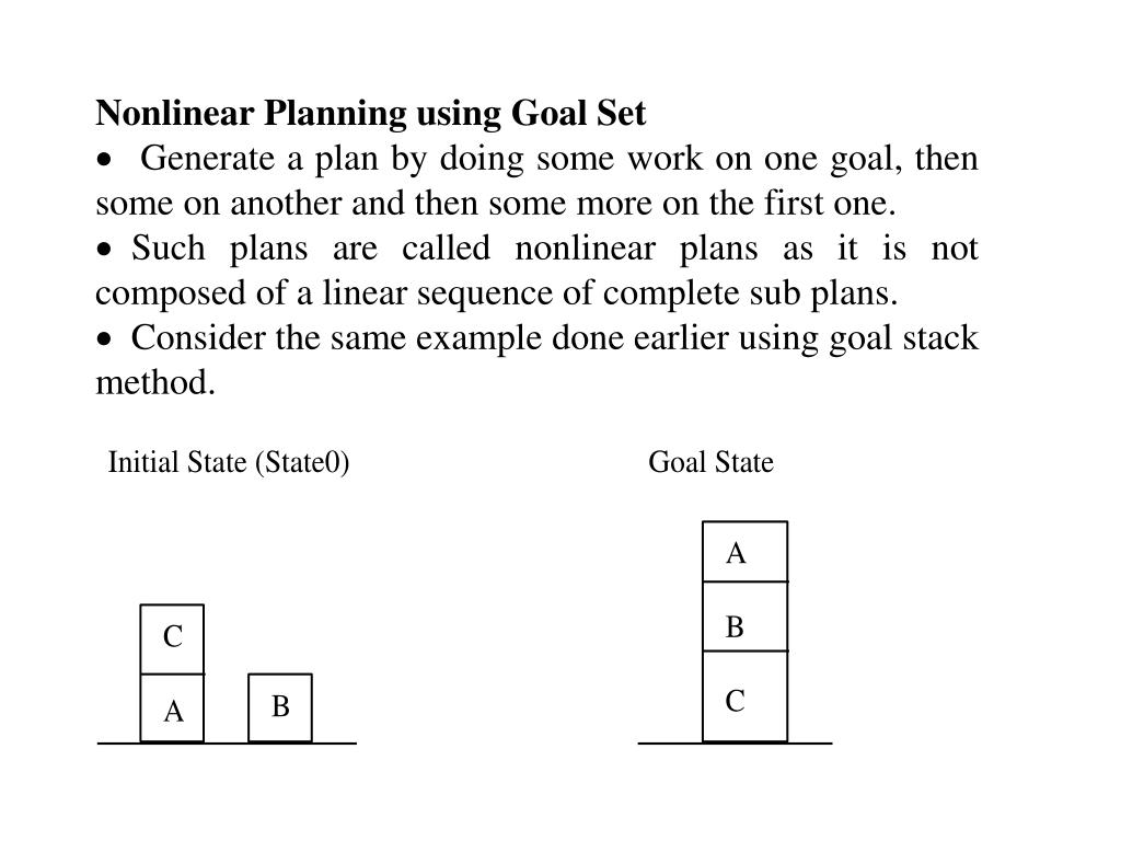 Nonlinear Planning using Goal Set