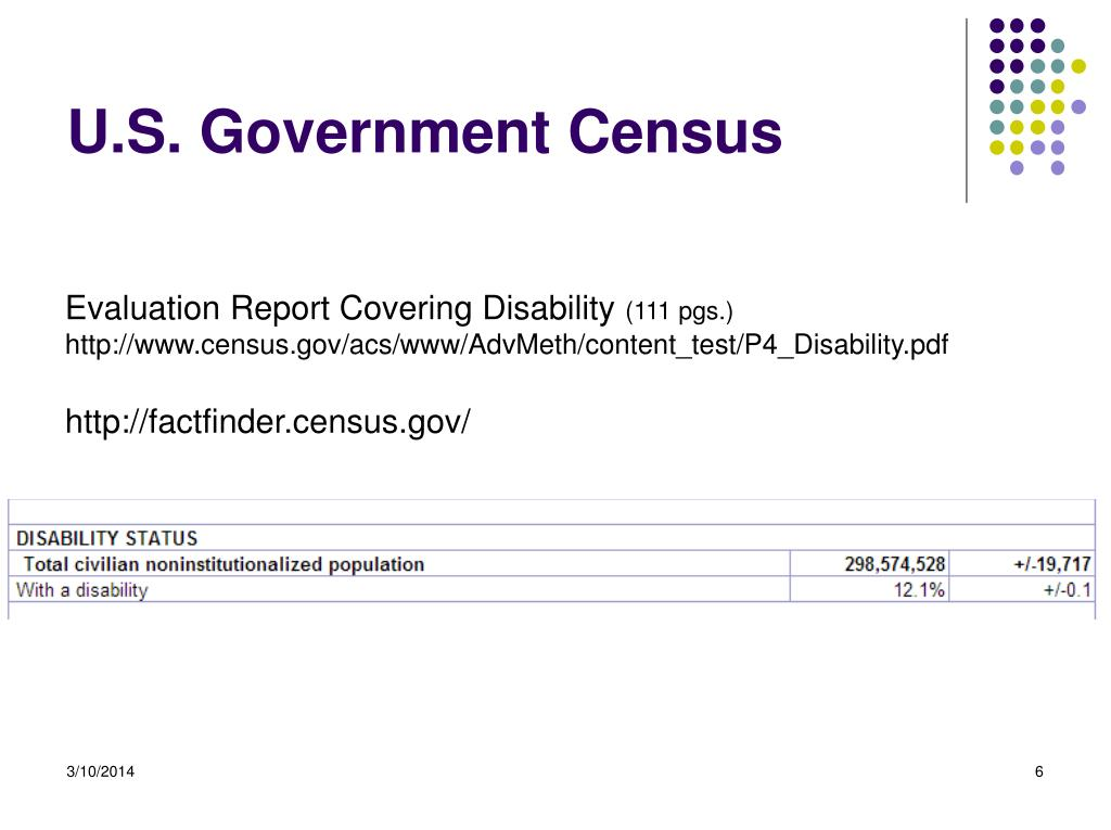 U.S. Government Census