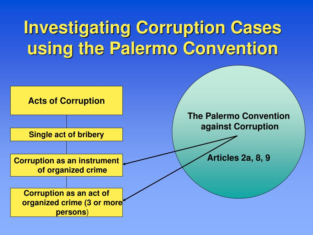 Investigating Corruption Cases using the Palermo Convention