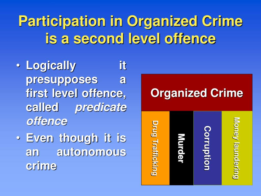 Participation in Organized Crime is a second level offence