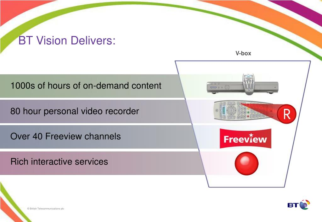 BT Vision Delivers:
