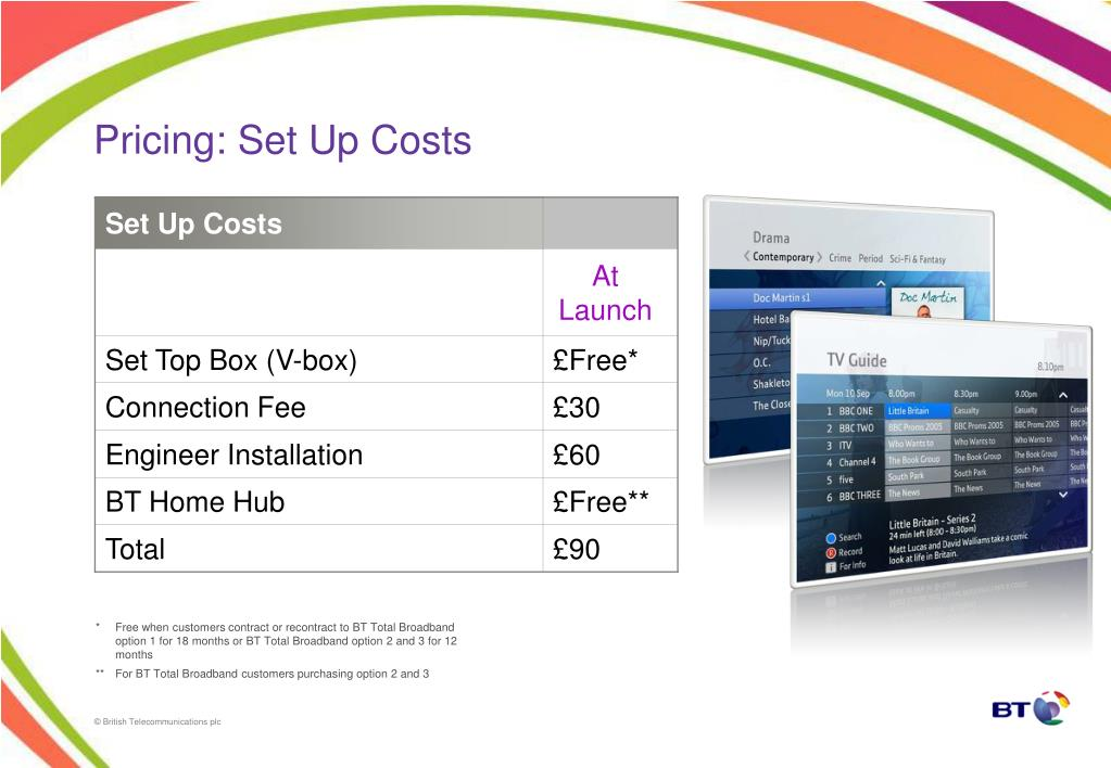 Pricing: Set Up Costs