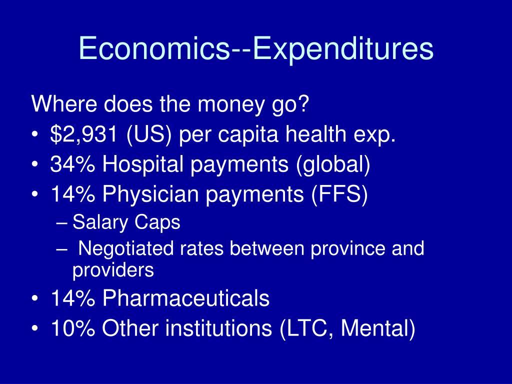 Economics--Expenditures