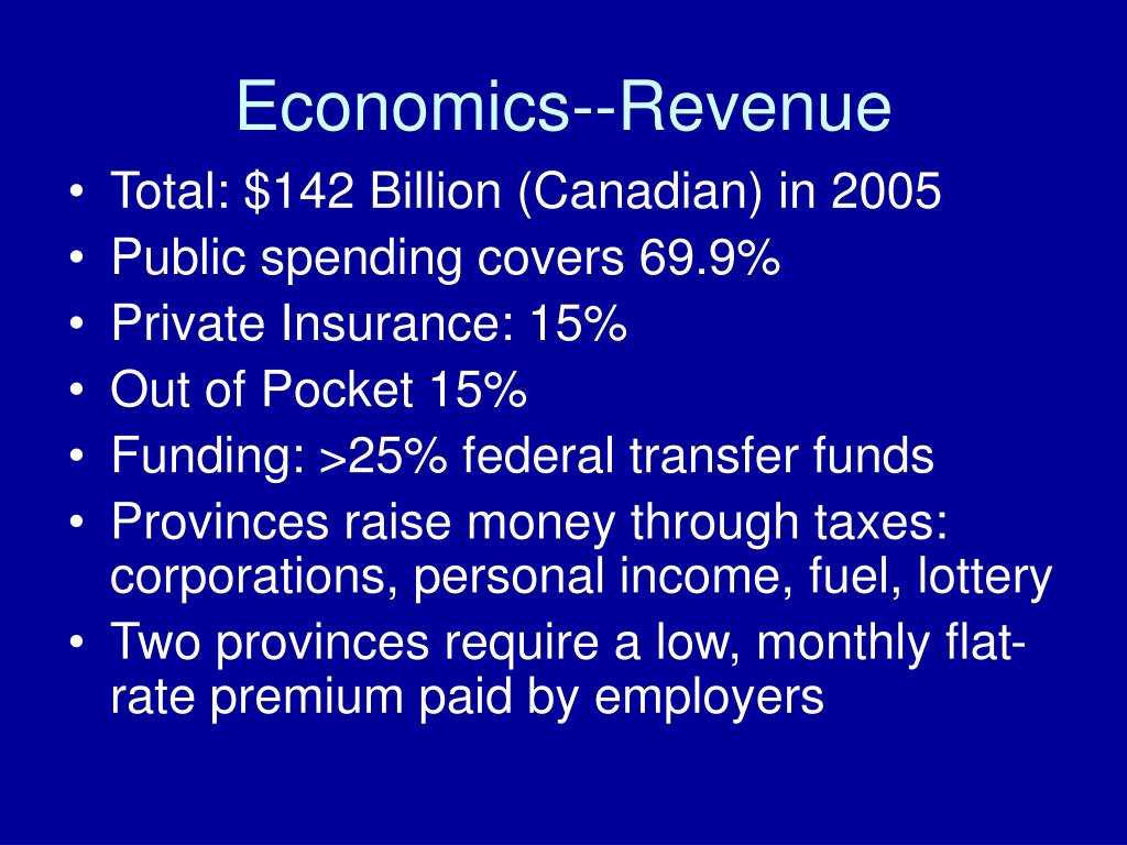 Economics--Revenue