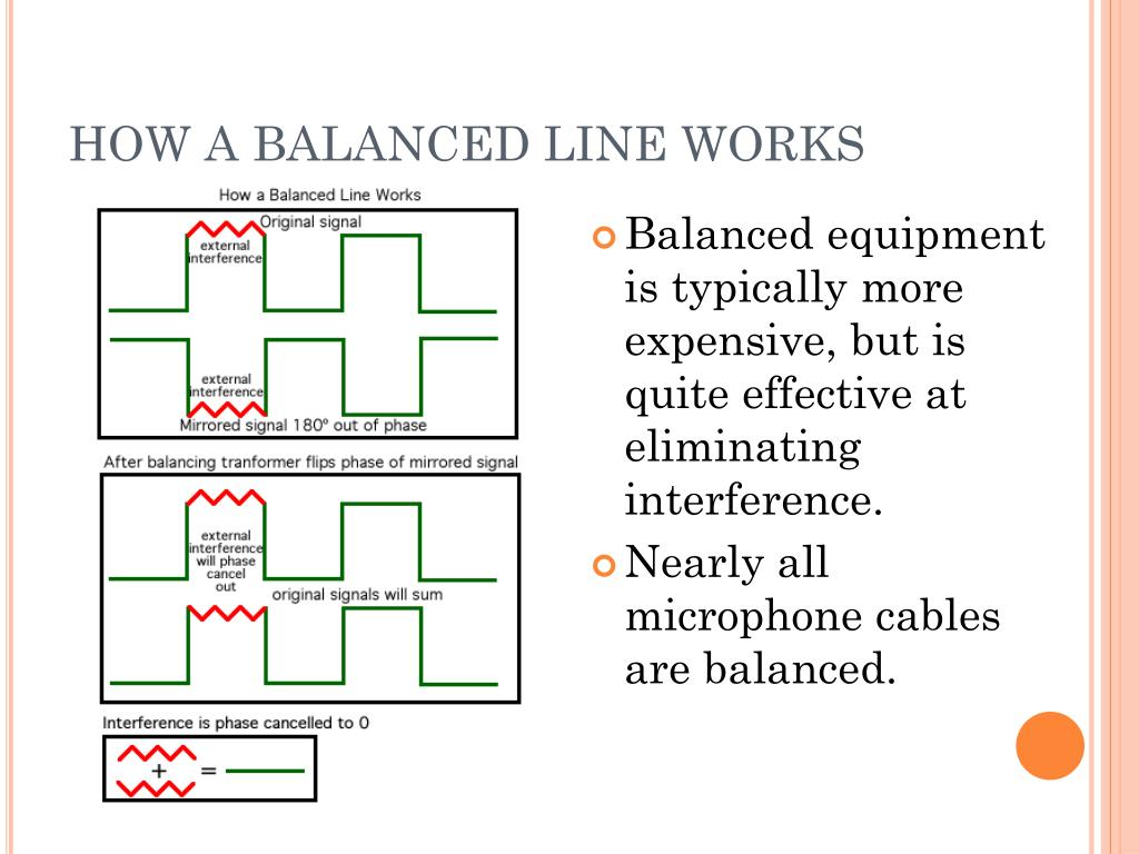 HOW A BALANCED LINE WORKS