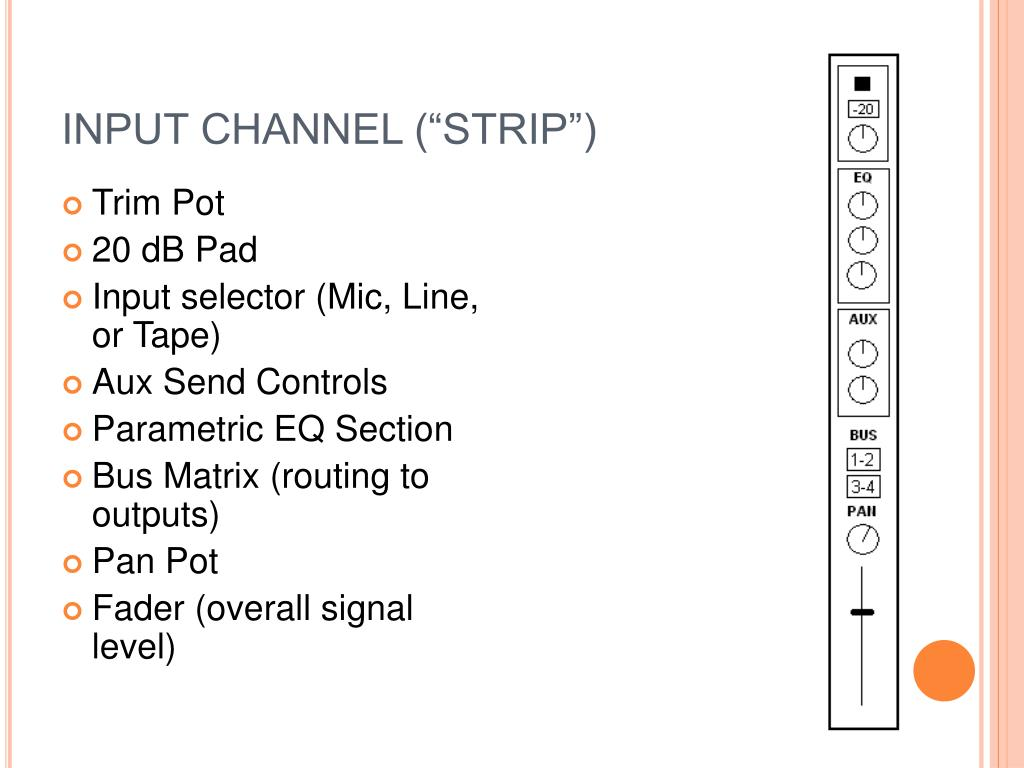 "INPUT CHANNEL (""STRIP"")"