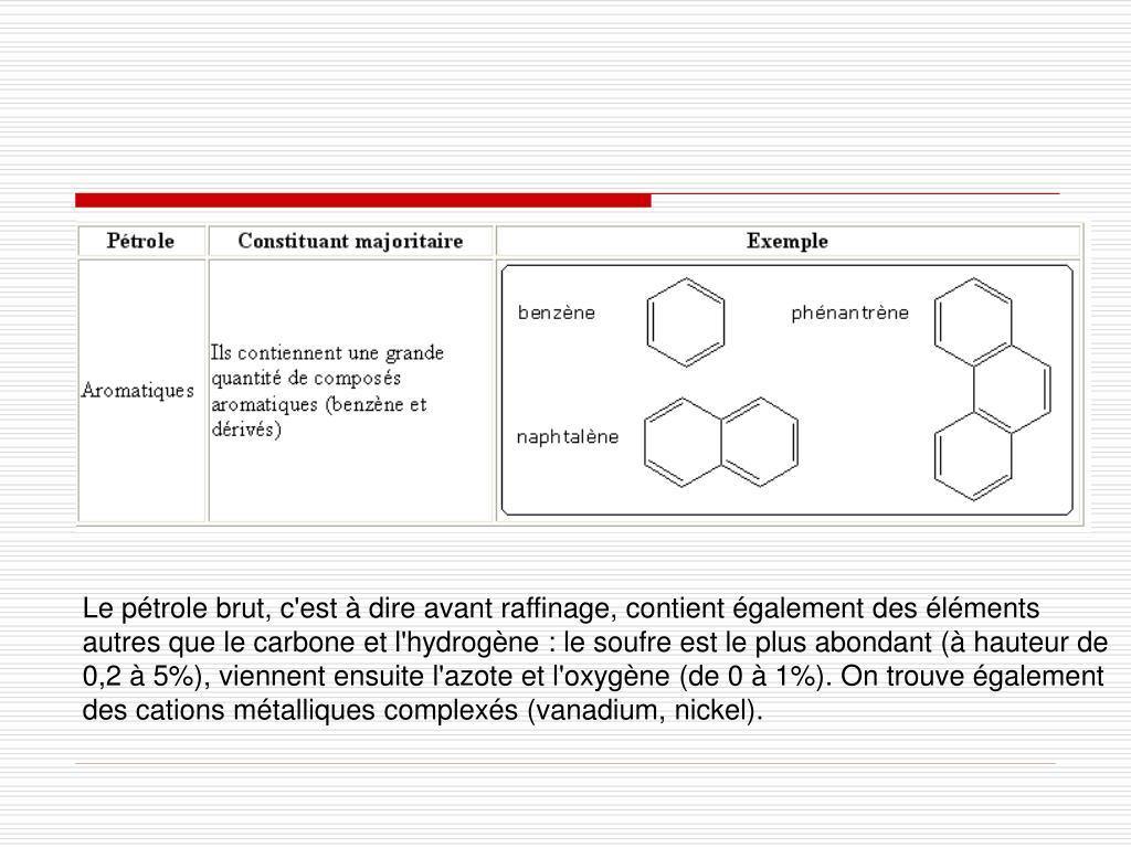 Le pétrole brut, c'est à dire avant raffinage, contient également des éléments autres que le carbone et l'hydrogène : le soufre est le plus abondant (à hauteur de 0,2 à 5%), viennent ensuite l'azote et l'oxygène (de 0 à 1%). On trouve également des cations métalliques complexés (vanadium, nickel).