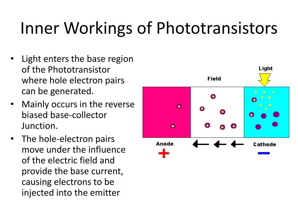 Inner Workings of Phototransistors