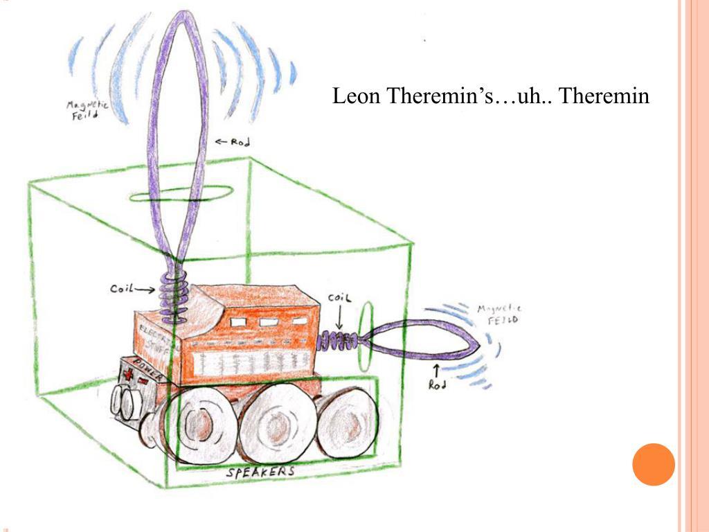 Leon Theremin's…uh.. Theremin