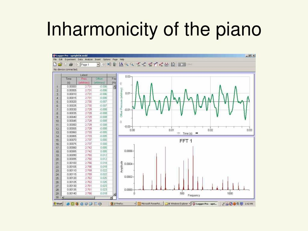 Inharmonicity of the piano