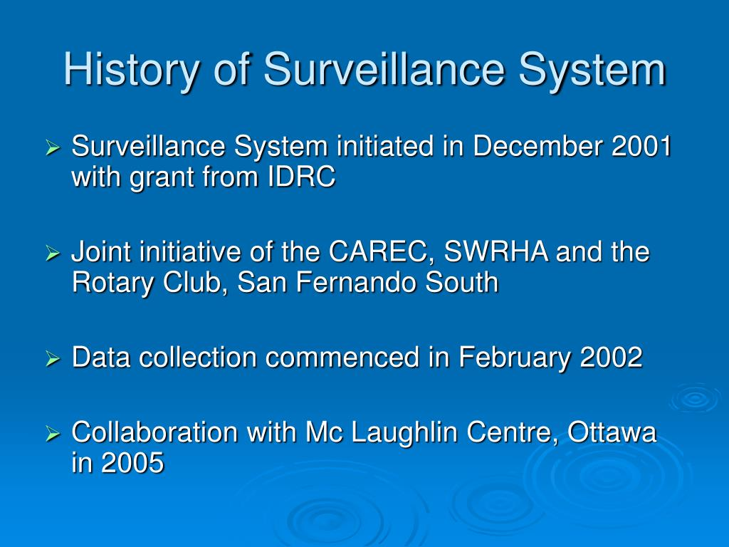 History of Surveillance System