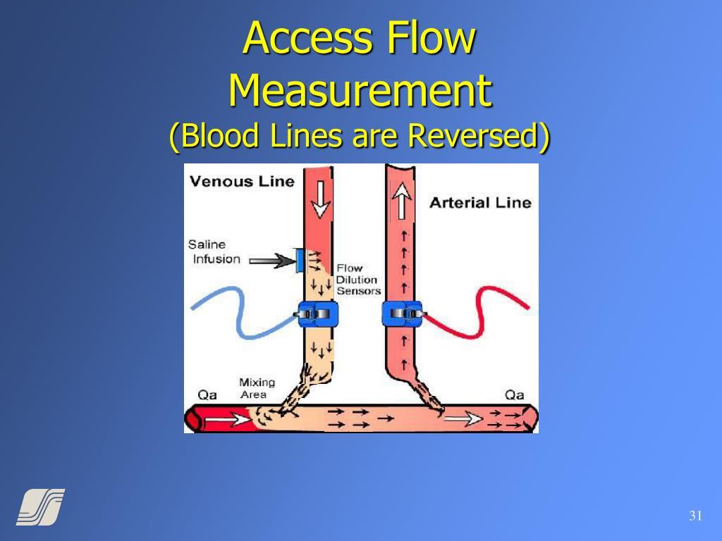 Access Flow Measurement