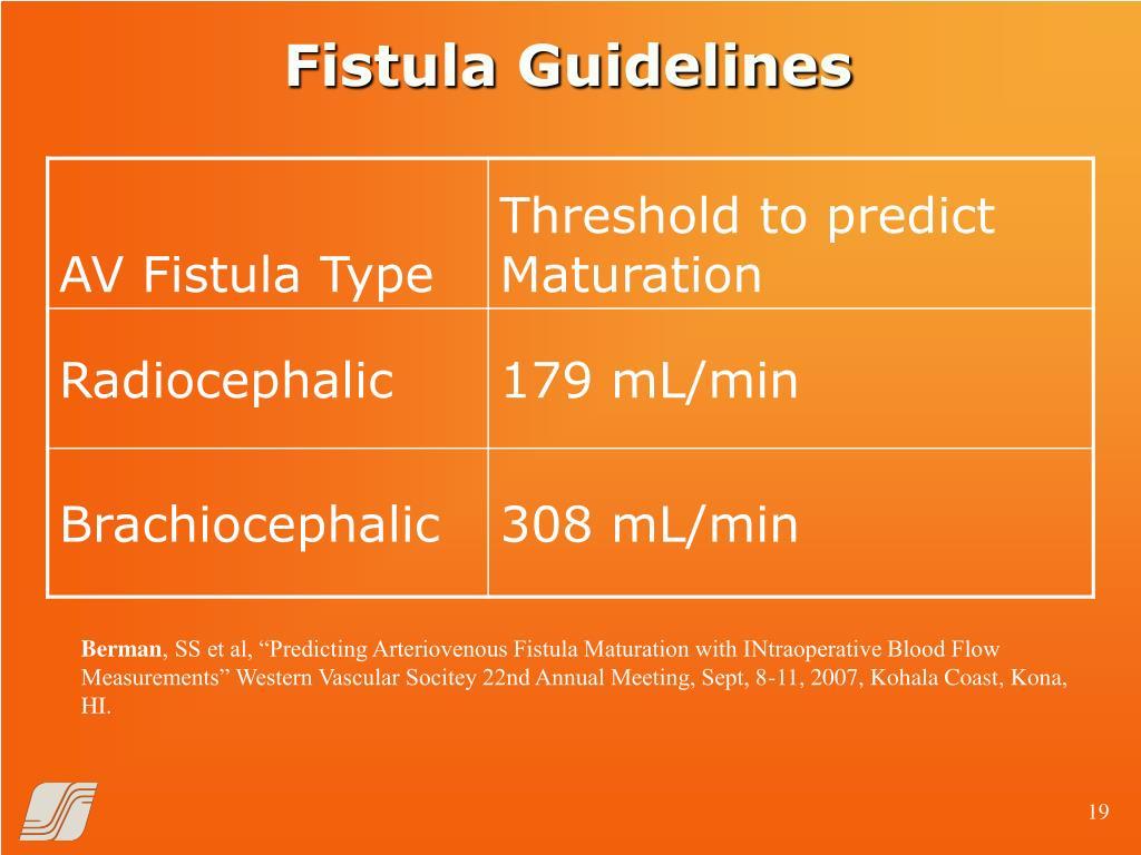 Fistula Guidelines