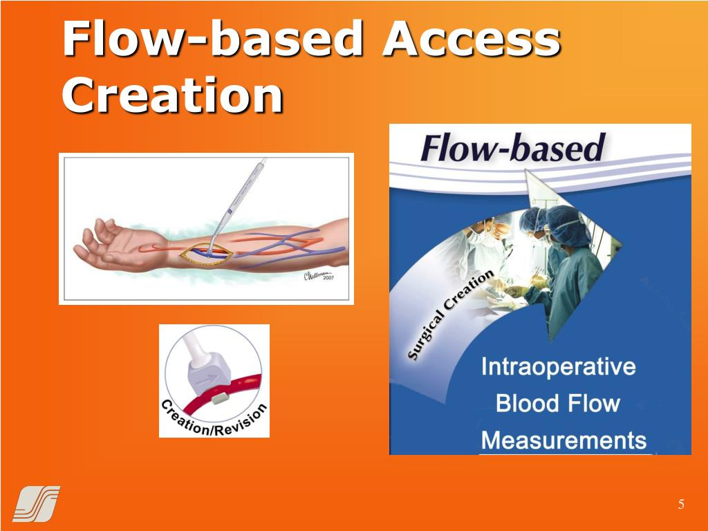 Flow-based Access Creation