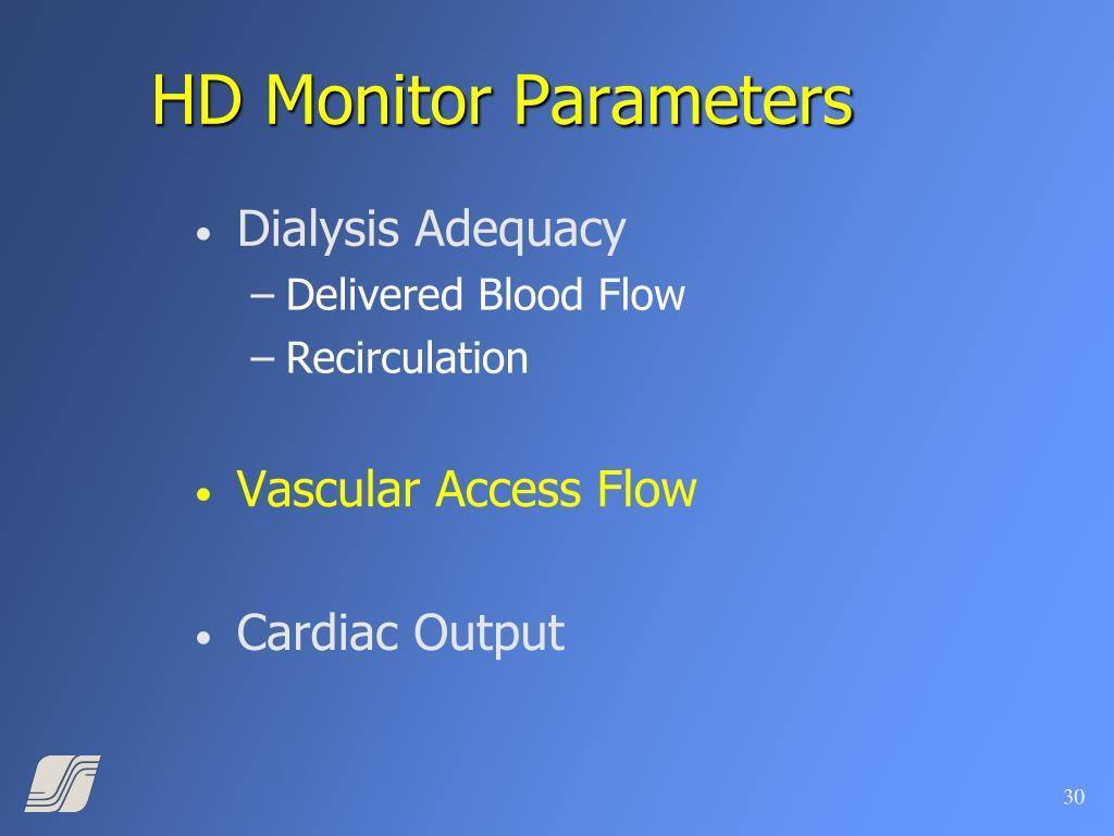 HD Monitor Parameters