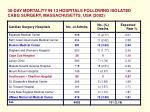 30 day mortality in 13 hospitals following isolated cabg surgery massachusetts usa 2002