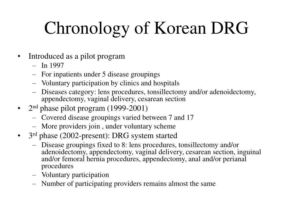 Chronology of Korean DRG