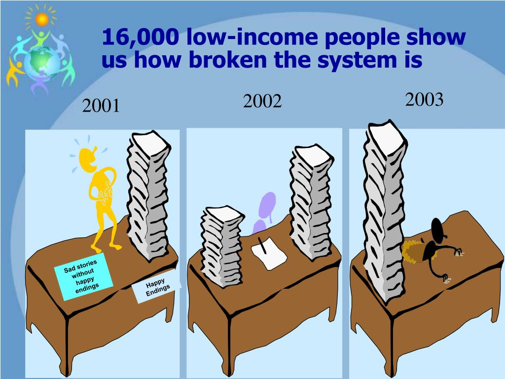 16,000 low-income people show us how broken the system is