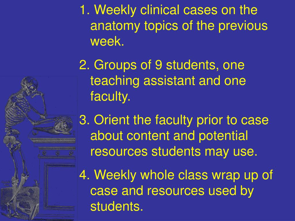 Weekly clinical cases on the anatomy topics of the previous week.