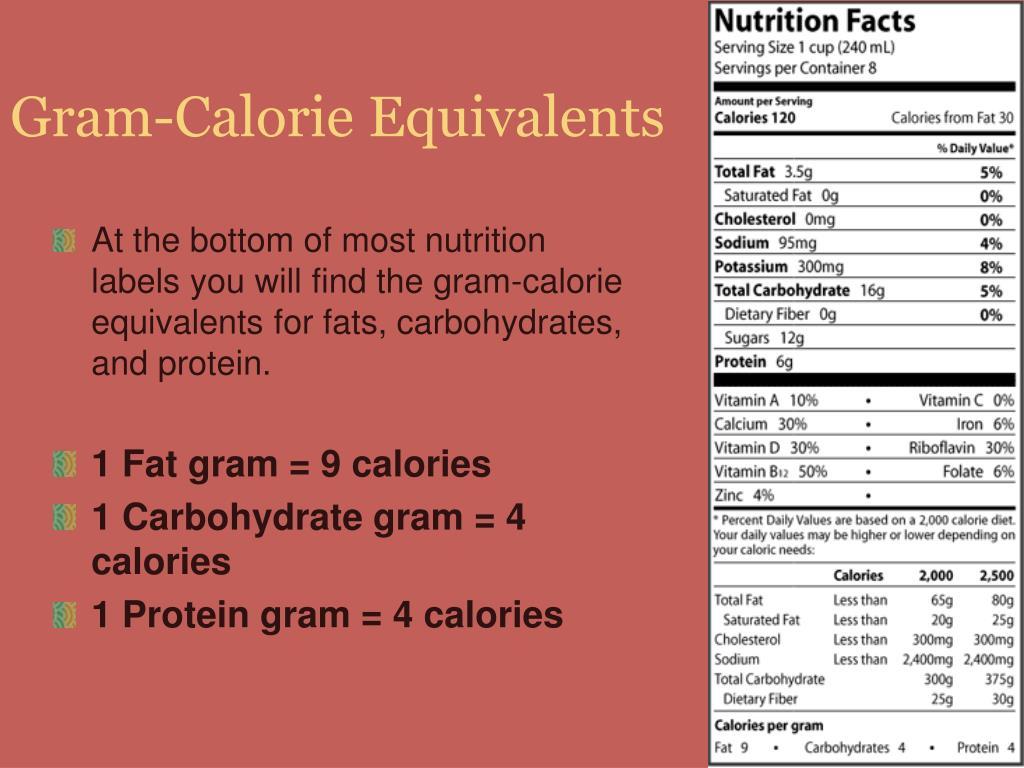 Gram-Calorie Equivalents