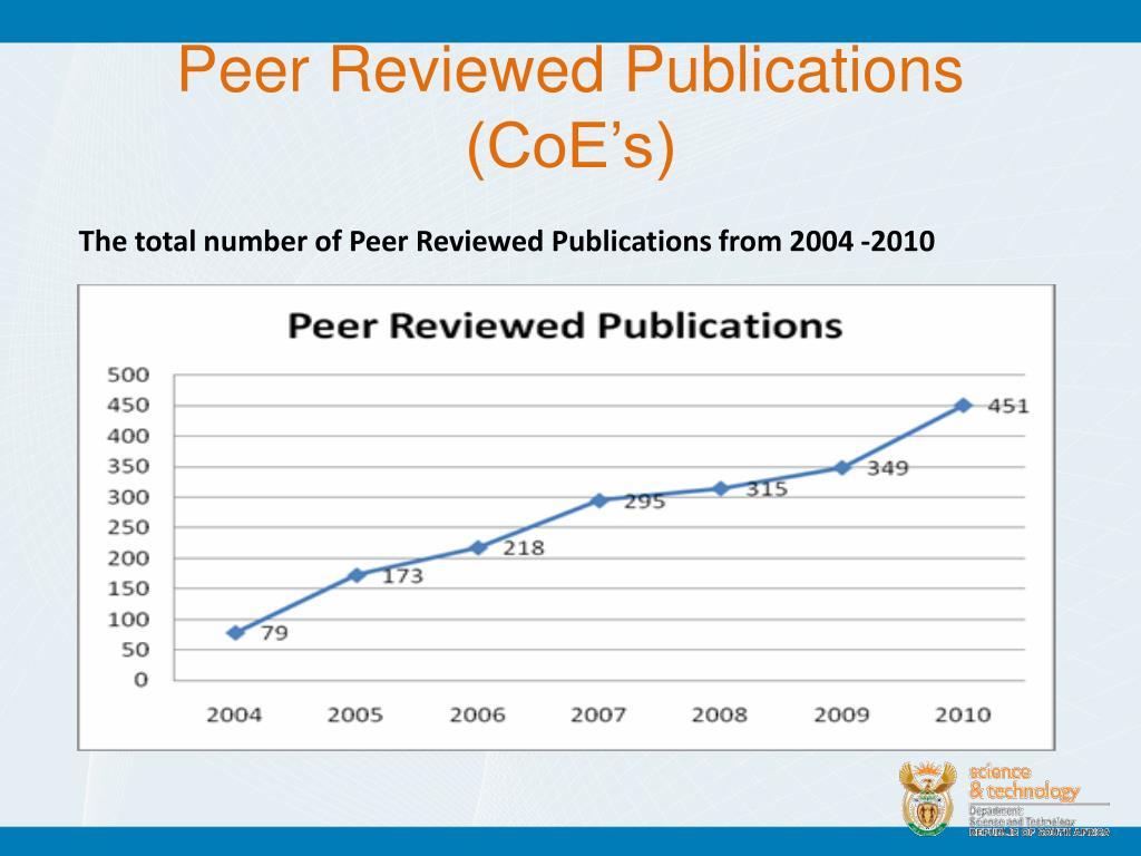 Peer Reviewed Publications (CoE's)