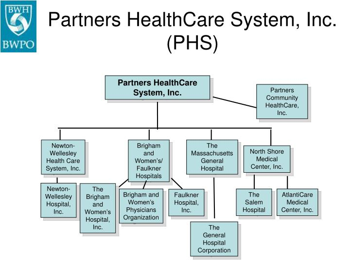 Partners healthcare system inc phs