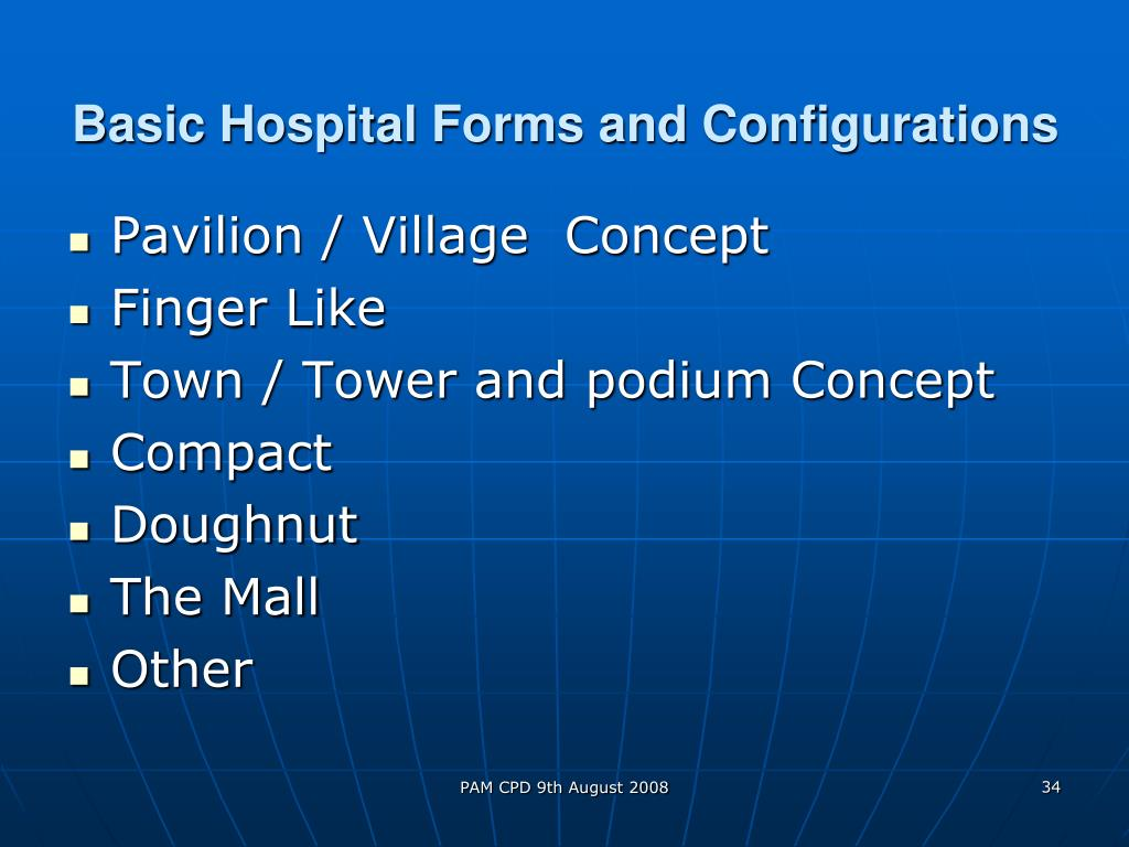 Basic Hospital Forms and Configurations