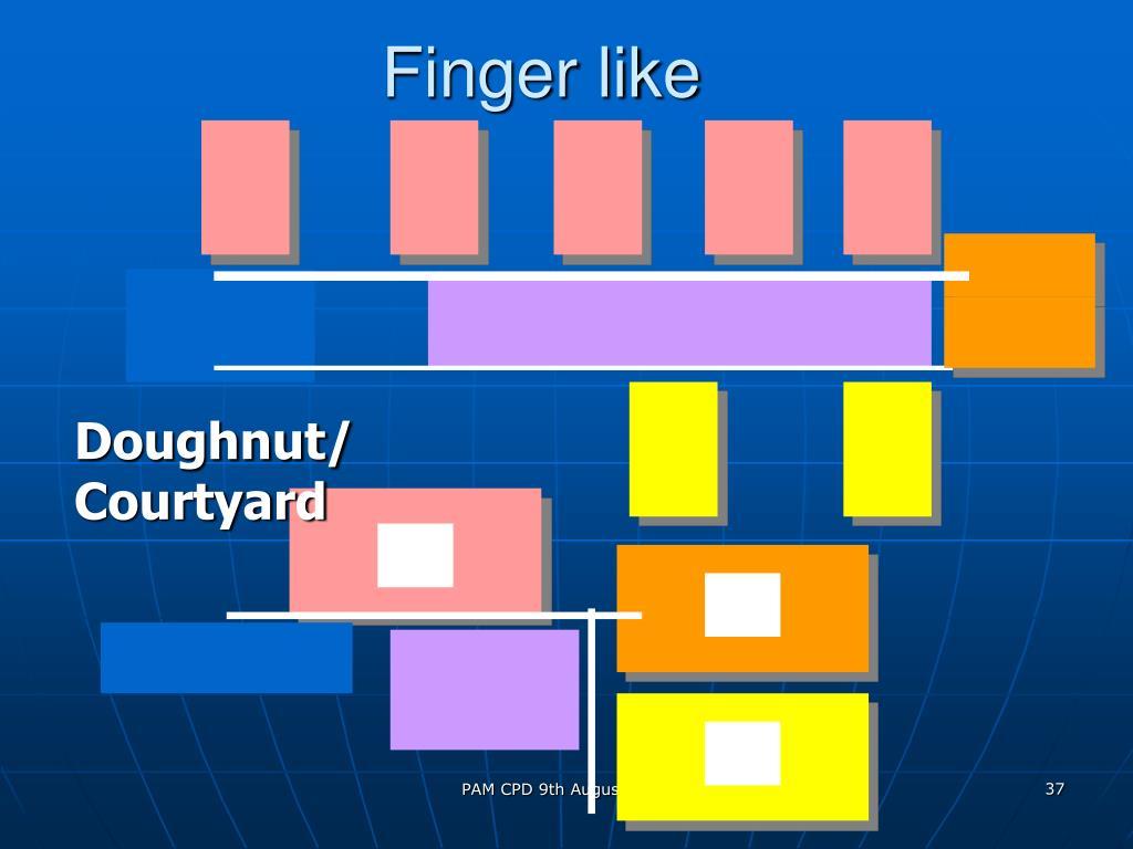 Finger like