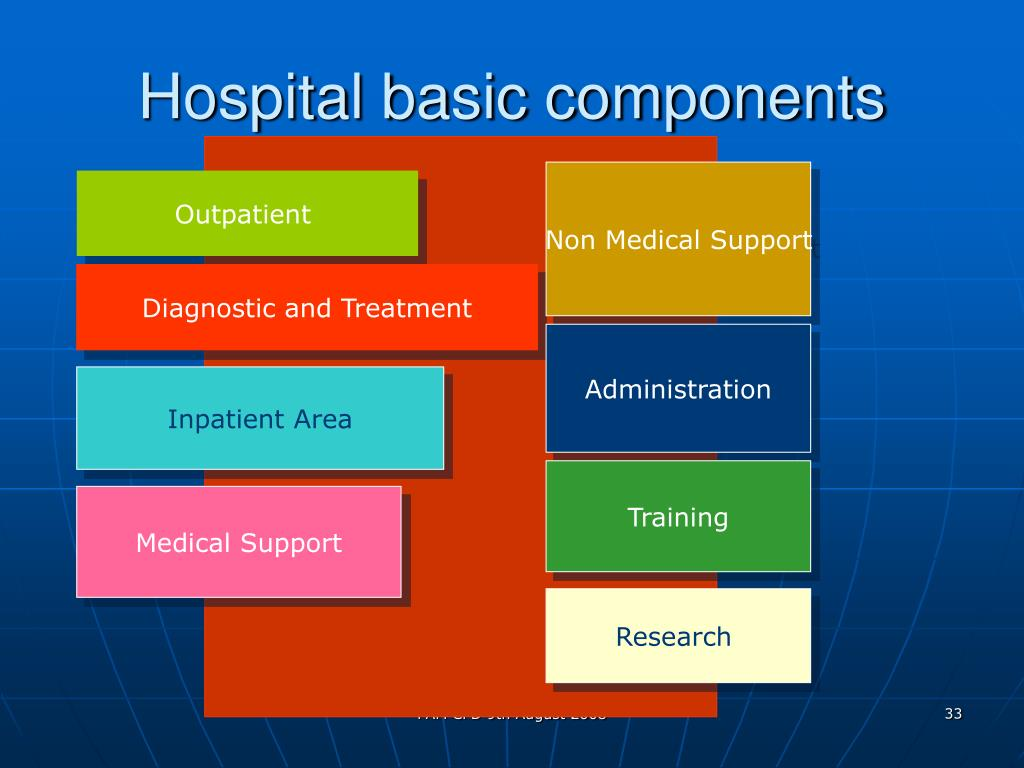 Hospital basic components