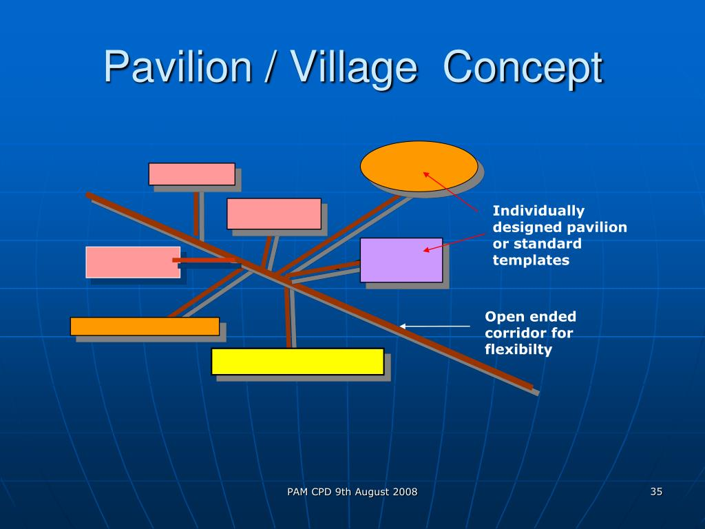 Pavilion / Village  Concept