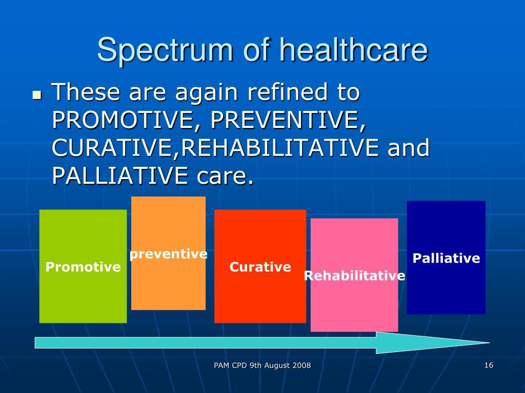 Spectrum of healthcare