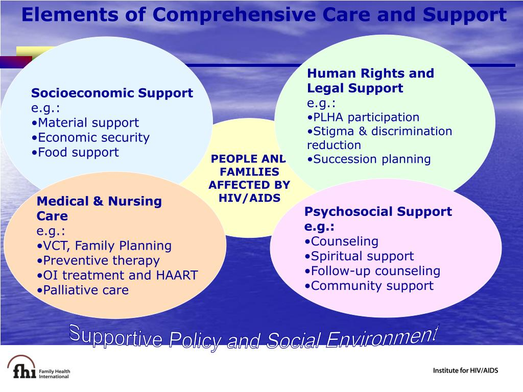 Elements of Comprehensive Care and Support