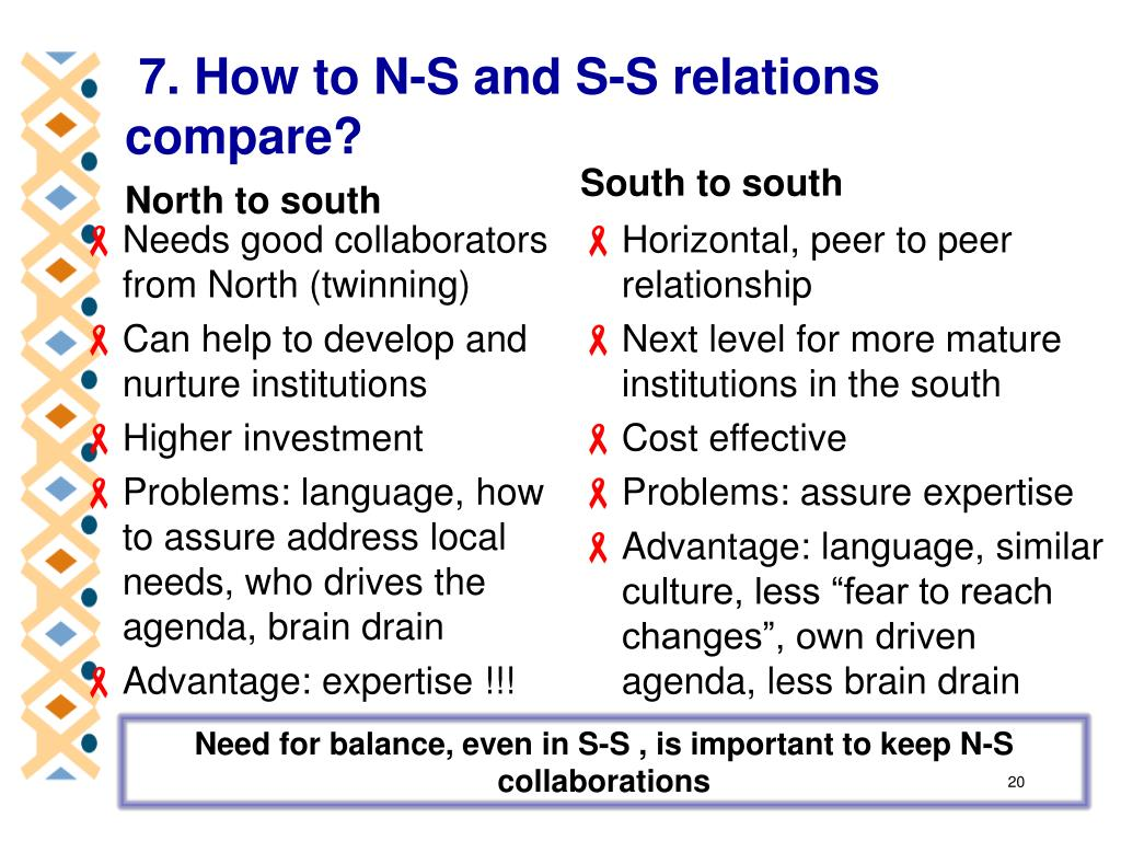 Need for balance, even in S-S , is important to keep N-S collaborations