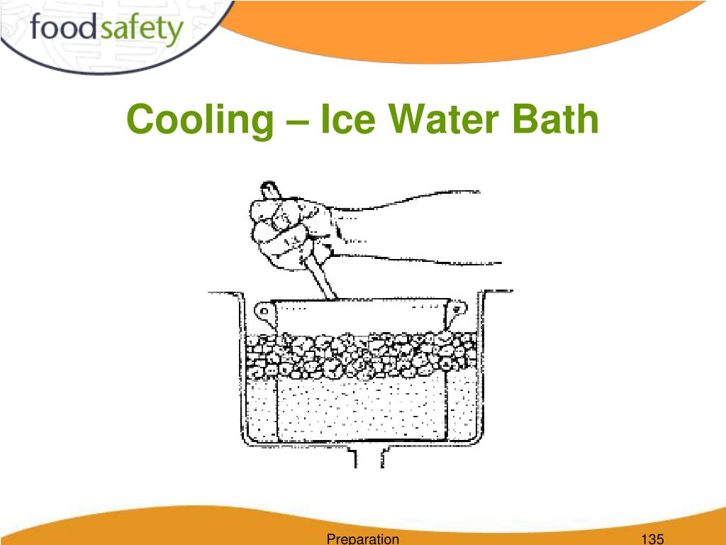 Cooling – Ice Water Bath
