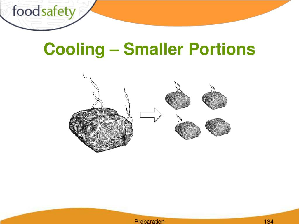 Cooling – Smaller Portions