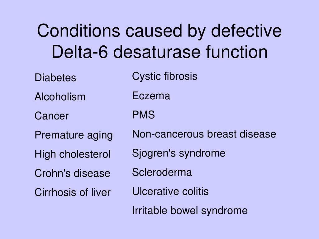 Conditions caused by defective