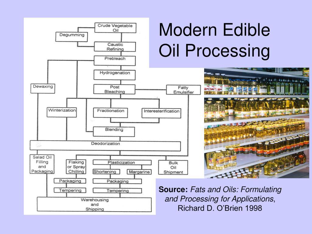 Modern Edible Oil Processing