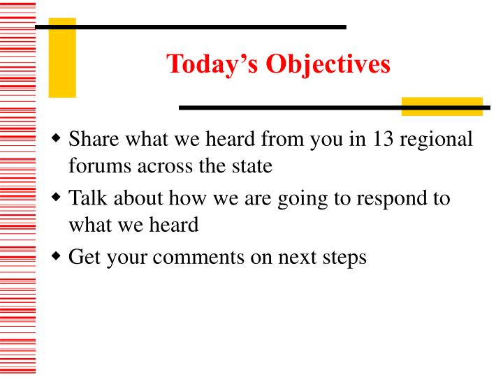 Today s objectives l.jpg