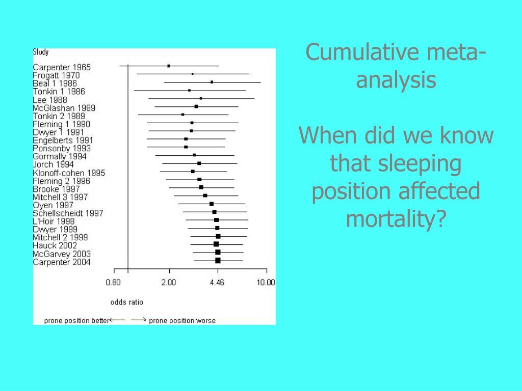 Cumulative meta-analysis