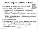 chart progress and further refine