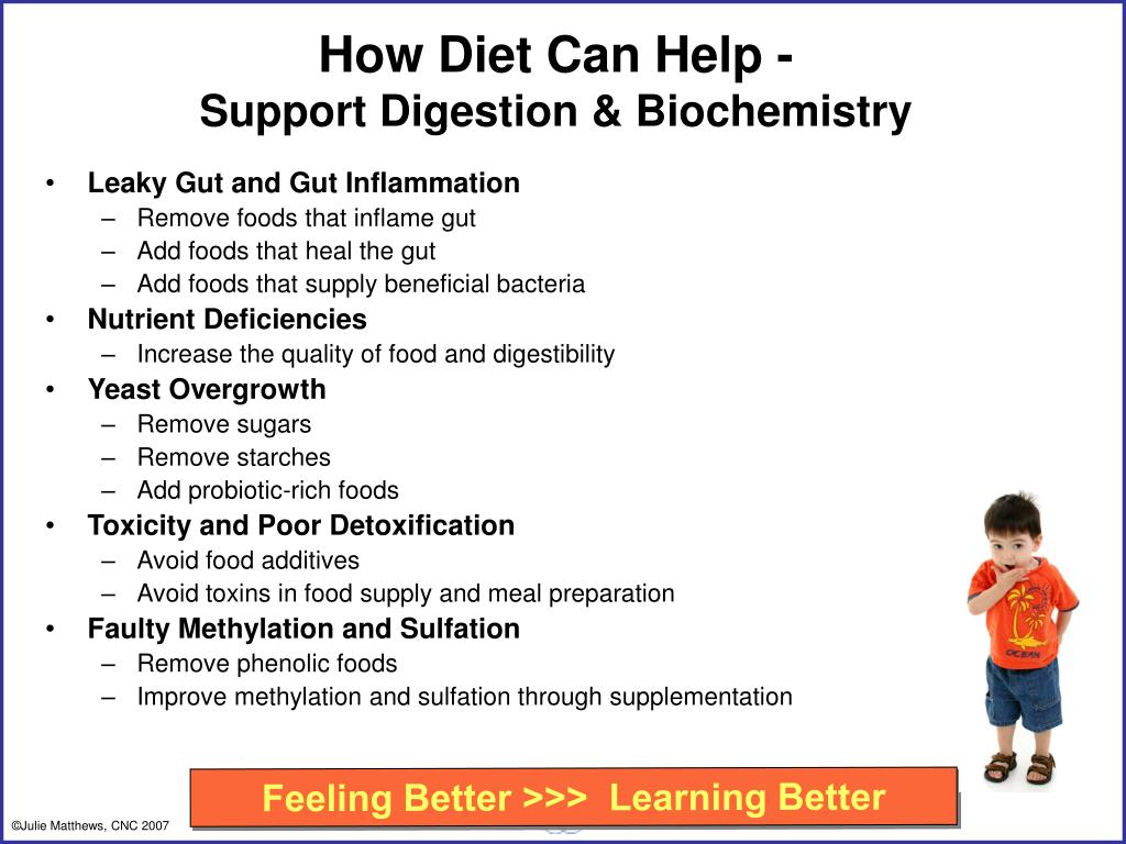 How Diet Can Help -