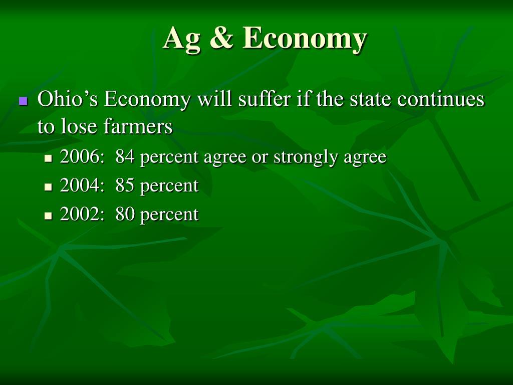 Ag & Economy
