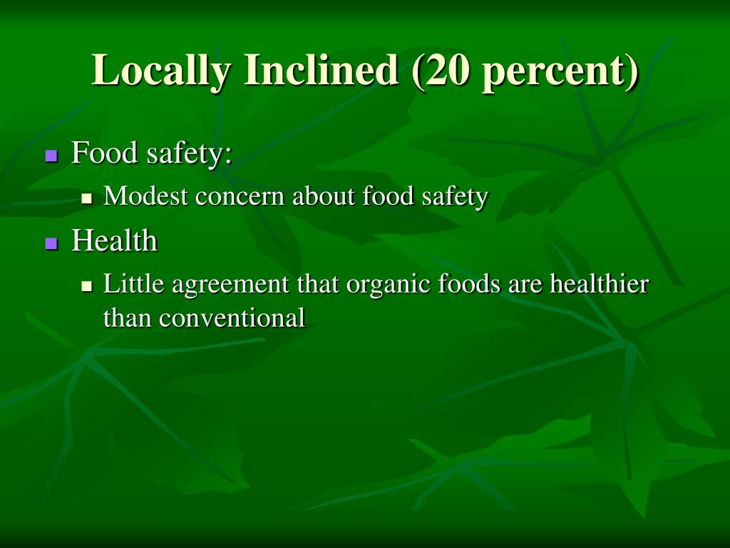 Locally Inclined (20 percent)
