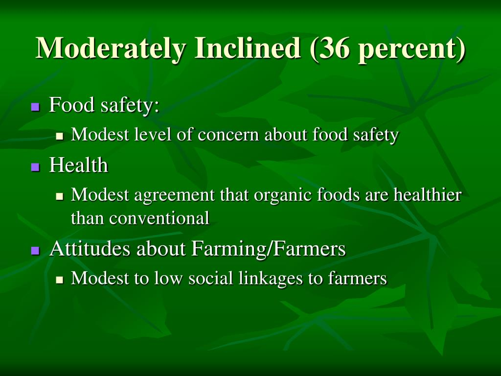Moderately Inclined (36 percent)