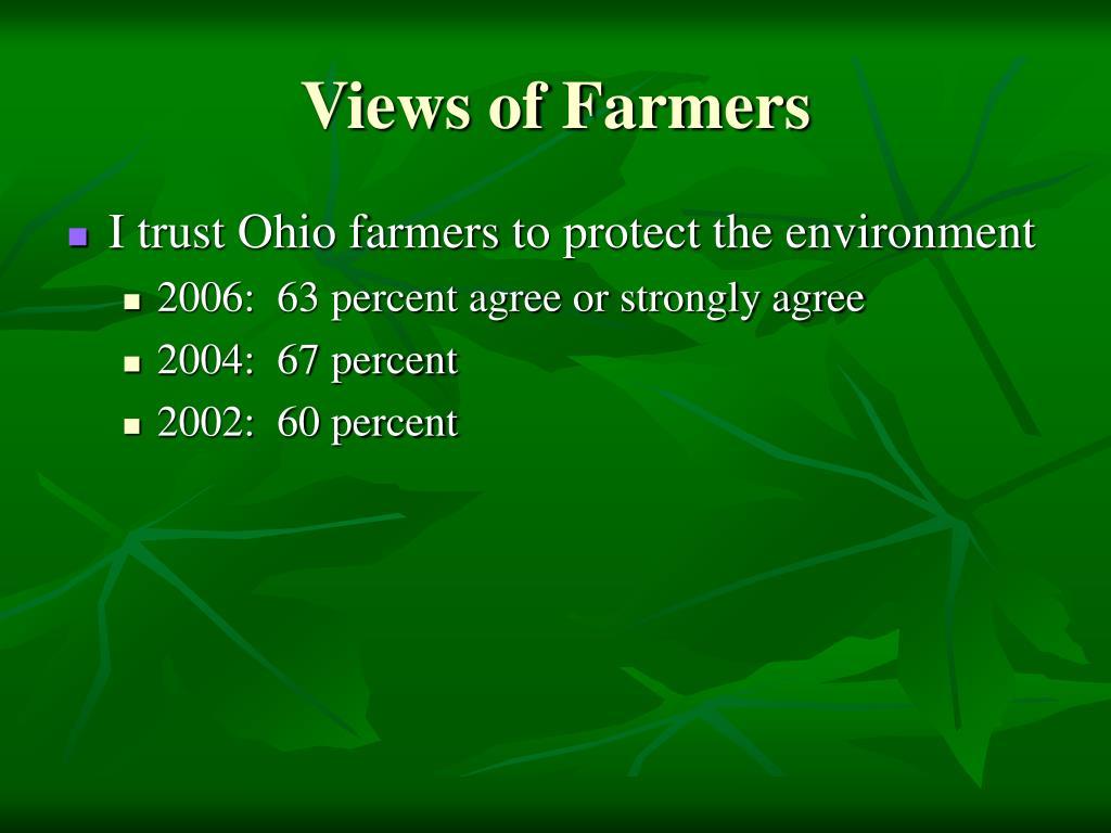 Views of Farmers