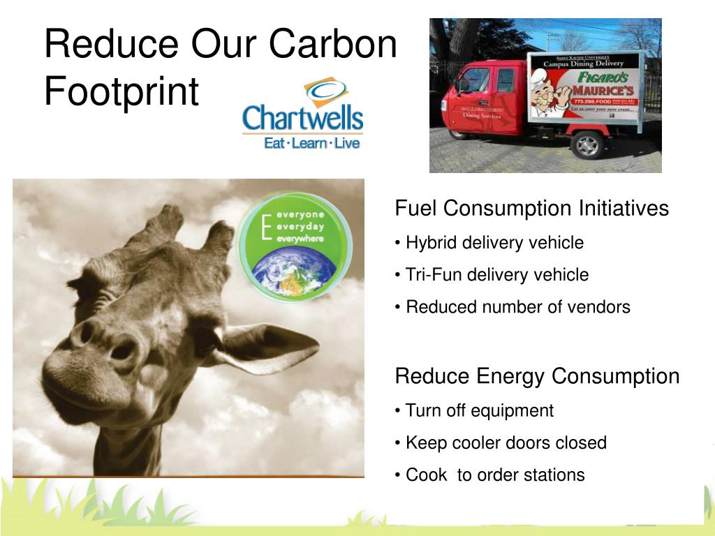Reduce Our Carbon