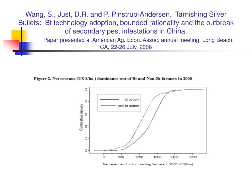 Wang, S., Just, D.R. and P. Pinstrup-Andersen.  Tarnishing Silver Bullets:  Bt technology adoption, bounded rationality and the outbreak of secondary pest infestations in China.