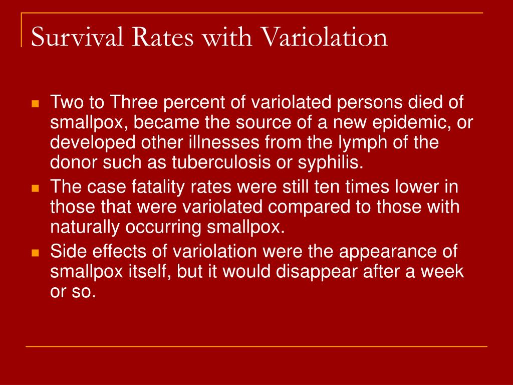 Survival Rates with Variolation