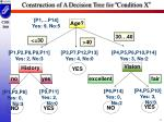 construction of a decision tree for condition x